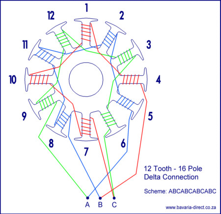 3 Phase Delta Motor Windings Diagram 3 Free Engine Image